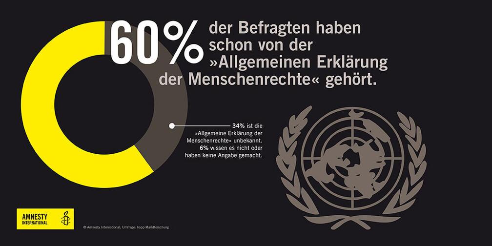 Amnesty Bedeutung