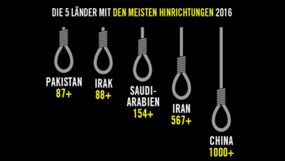 Amnesty-Todesstrafen-Stastik 2016
